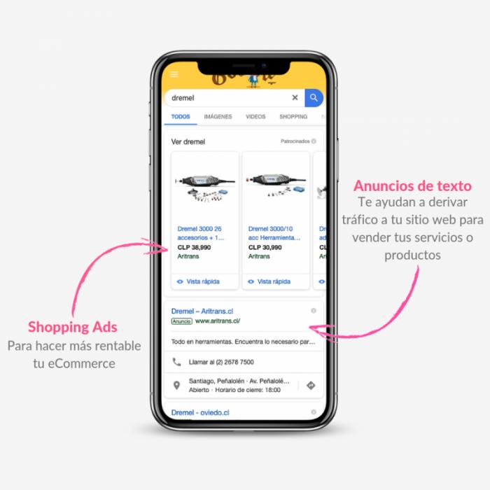campañas de google ads anuncios